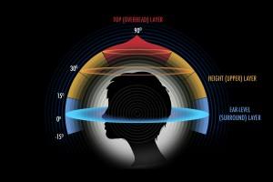 Auro-Head-Graphic 2D