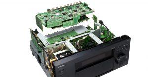 Onkyo TX-RZ3100 Internal Image