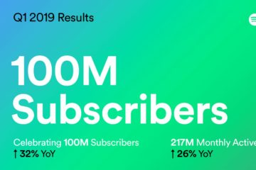 Spotify Abonbenten Subscribers 100 Millionen Millions