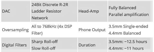 Cayin Audio-Motherboard R01 technische Daten