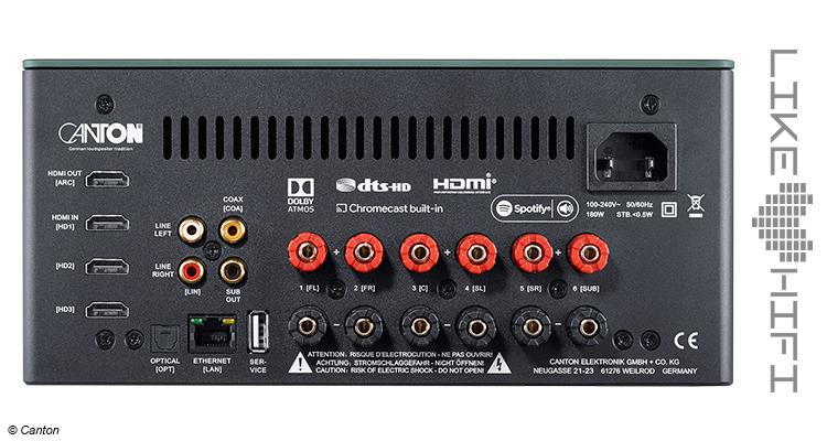 Test: Canton Smart Amp 5.1 - Heimkino AV-Verstärker Review Anschlüsse Rear Back